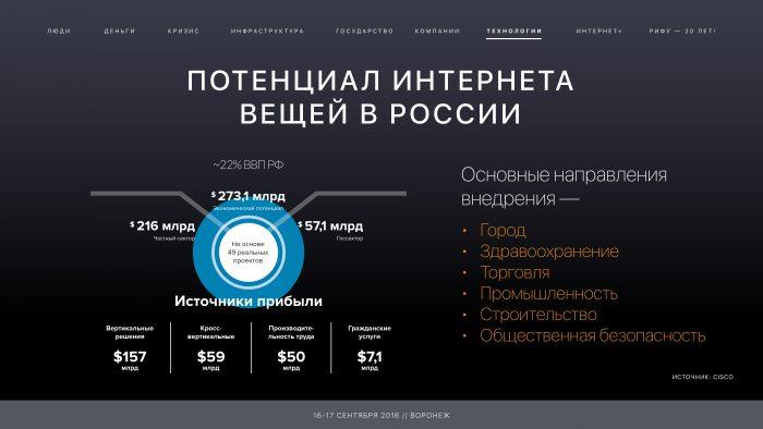 РИФ.Воронеж 2016 Плуготаренко.key